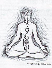 drawing by Hector Jara (Mukhtiar Singh) from The Aquarian Teacher